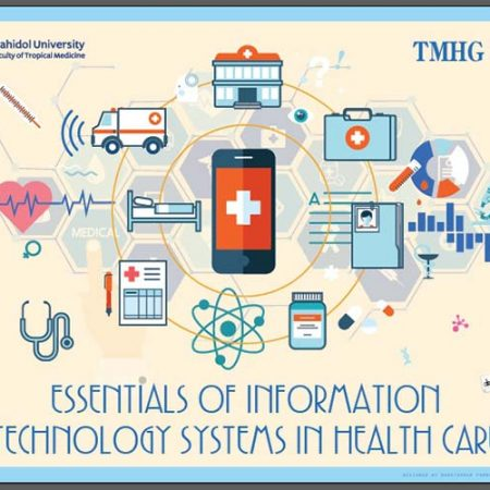 TMHG547 Essentials of Information Technology Systems in Health Care