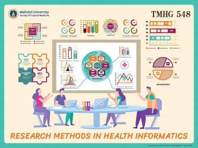 TMHG548 Research Methods In Health Informatics