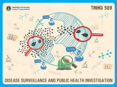 TMHG528 Disease Surveillance and Public Health Investigation